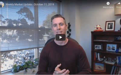 Weekly Market Update – October 11, 2019