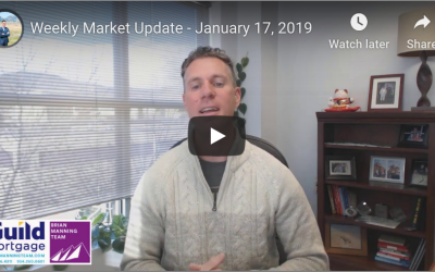 Weekly Market Update – January 17, 2020